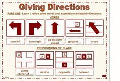 Useful English Phrases for Asking for & Giving Directions ...