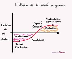 Louis Chauvel, le sociologue qui a vu notre lose dans ses graphes | Slate.fr