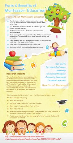 Montessori Education Visually Explained for Teachers