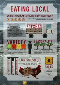 Reasons to eat local food #grassfed #natural  #beef @Harris Novick Novick-Robinette Beef