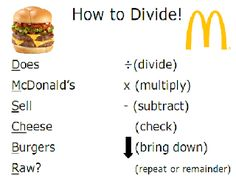 Making Division Just a Little Easier {Various Posters to Help Students Remember!}