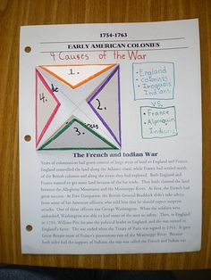 4 Causes Foldable (for Notebook)
