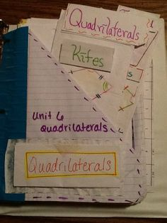 Journal Wizard: Quadrilaterals Unit