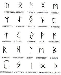 Best 25+ Viking symbols ideas on