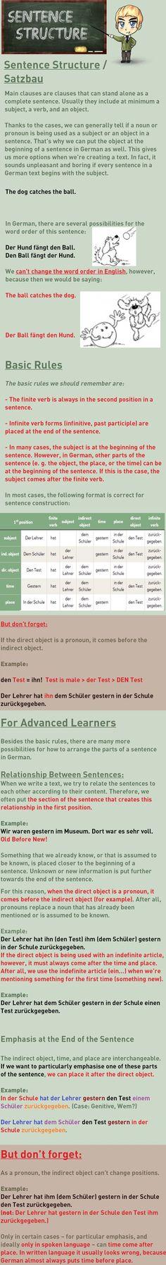 Sentence Structure/ Satzbau