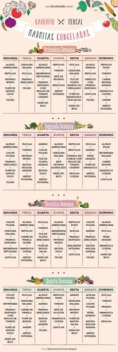 how to make frozen food menu and tips for healthy meals Easy Healthy Recipes, Lunch Recipes, Diet Recipes, Healthy Snacks, Healthy Eating, Lunch Meals, Healthy Menu, Diet Tips, Menu Dieta