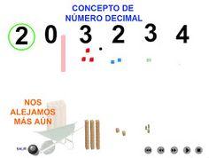 El Sistema de Numeración Decimal (SND)