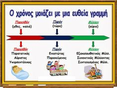 Greek Language, Second Language, Special Education, Grammar, Teacher, Exercise, Learning, School, Greece