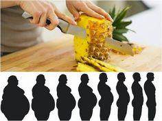 TuSalud.Info: Dieta de la piña para adelgazar 5 kilos (11 libras) en 3 días