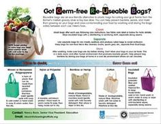 Cleaning reusable grocery bags