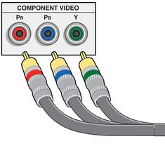 Home A/V Connections Glossary
