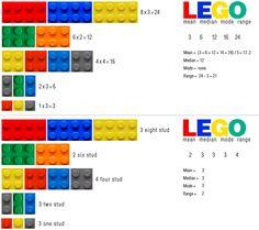 Teaching Math With Legos (via We Are Teachers)