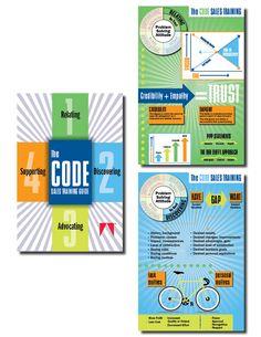 American Hotel Registry - In-house program posters