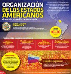 Conoce el porqué la Organización de Estados Americanos podría sancionar a Venezuela. #Infographic