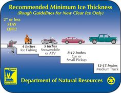 Learn important ice fishing safety tips to have fun, stay safe during winter months. Get info on ice, recommended thickness, traveling on ice, more. Small Pickups, Boat Safety, Ice Fishing, Fishing Stuff, Lake Life, Safety Tips, Survival Tips, Writing Tips, Good To Know