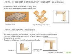 • JUNTA EN ESQUINA CON INGLETES Y LENGÜETA : es resistente.  El adhesivo debe aplicarse a la lengüeta  El refuerzo de le...