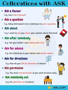 Common Verb Collocations in English You Should Know - ESL Buzz