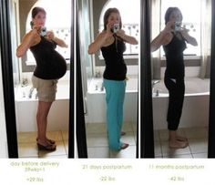 Losing weight after Pregnancy