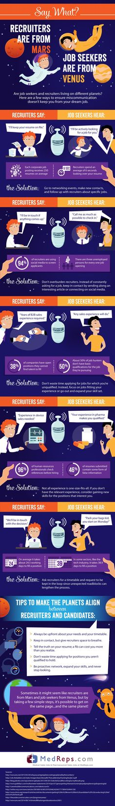 The most common miscommunications between recruiters and job seekers in one handy #infographic