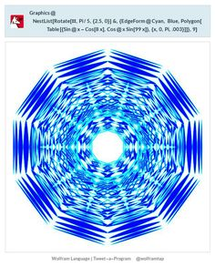 Graphics@NestList[Rotate[#,Pi/5,{2.5,0}]&,{EdgeForm@Cyan, Blue,Polygon[Table[{Sin@x-Cos[8x],Cos@x Sin[99x]},{x,0,Pi,.003}]]},9]