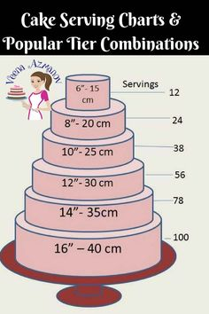 As a Cake Decorator we all need basic Cake Serving Chart Guides and Popular Tier Combination guides that are necessary when conducting a Cake Consultation. Cake Decorating Piping, Creative Cake Decorating, Cake Decorating Techniques, Cake Serving Guide, Cake Serving Chart, Cake Sizes And Servings, Cake Servings, Bolo Da Minnie Mouse, Make Your Own Wedding Cakes