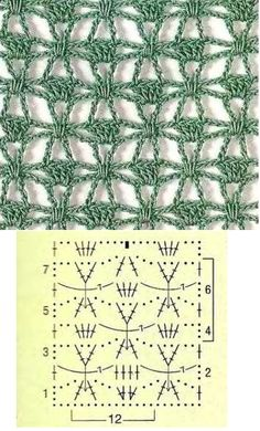 Beautiful openwork #crochet stitch that would be wonderful for a shawl.