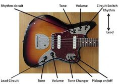 all the fender hh jaguar controls guitars amps and. Black Bedroom Furniture Sets. Home Design Ideas