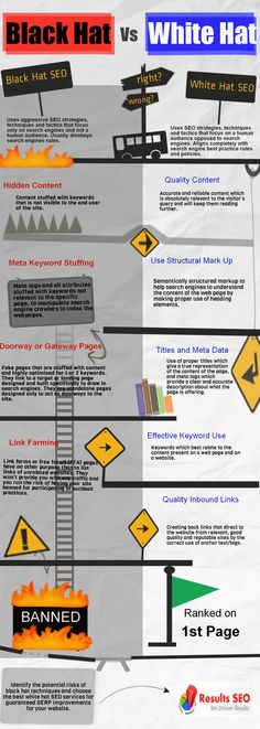 Black Hat vs. White Hat SEO #infografia #infographic #seo
