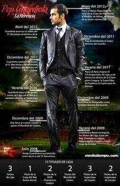 La Herencia de Pep Guardiola