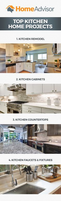 Need A Kitchen Pro? Need A Handyman, Plumber, Or Painter? Find A