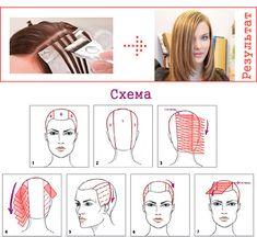 схема мелирования волос с