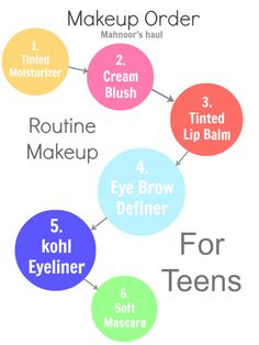 Makeup Routine For Teens