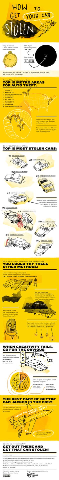 How To Get Your Car Stolen[INFOGRAPHIC] #car