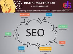 How Much Time Does SEO Service Provider Takes To Show Results? Time To Achieve Results After Hiring A SEO Service Provider search engine marketing agency, top seo company in India, best seo expert in delhi, best seo service in noida, best seo agency in Australia , best seo services provider,top SEO service provider company
