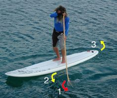 Keeping your paddleboard heading straight.  Bow Draw Strokes. http://thewavehobbit.wordpress.com/stand-up-paddle-boarding-s-u-p/steering-and-correction-strokes/