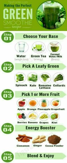 How to make a powerful, green smoothie recipe to give you a natural energy boost. - How to make a powerful, green smoothie recipe to give you a natural energy boost and to detoxify yo - Smoothies Vegan, Green Smoothie Recipes, Smoothie Drinks, Breakfast Smoothies, Energy Smoothie Recipes, Simple Green Smoothies, Energy Boost Smoothie, Smoothie Detox, Green Smoothie Cleanse