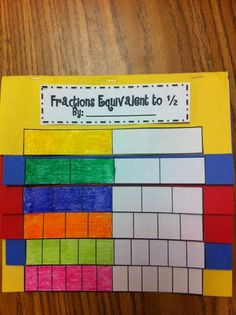 3rd Equivalent fraction models foldable for 1/2
