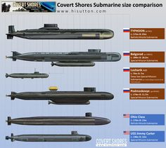 The Yantar has been modified to acrry 2 smaller submarines capable of manipulating or potentially cutting undersea cables on the floor of the North Atlantic. Anothe Russian submarine--the Belgorod is the most unique submarine in the Russian Navy. E Boat, Ohio, Russian Submarine, Nuclear Submarine, Future Soldier, Nuclear War, Navy Ships, Military Weapons, Automotive Design