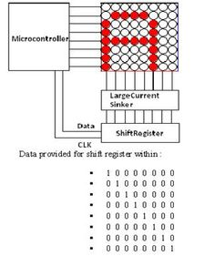 Simple led message scrolling display construction using 8051 Microcontroller |project with circuit diagram ~ NPEducation