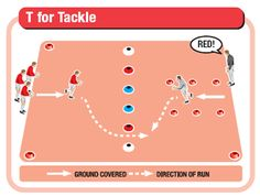 Rugby Coaching   Tackle Rugby Drills More about Rugby Sport Stuff: Follow Rugby Drills on Tumblr!