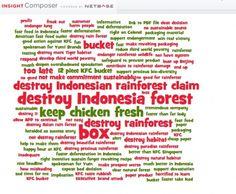 Social Uproar Over KFC's Secret Recipe for Success: Trash the Rainforest
