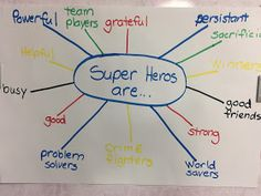 I spend a lot of time watching and listening to the kids, trying to figure out what interests them. I love to teach the standards by using . Super Hero Activities, Eyfs Activities, Language Activities, Writing Activities, Classroom Activities, Superhero Kindergarten, Superhero Classroom Theme, Kindergarten Themes, Writing