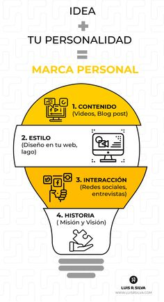 Digital Marketing Strategy, Business Marketing, Email Marketing, Marketing And Advertising, Social Media Marketing, Online Business, Marca Personal, Personal Branding, Web Design