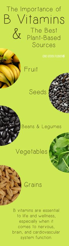 B Vitamins play a critical role in the proper functioning of many organs, systems and body functions. A great article on the importance of the B vitamins and food sources.