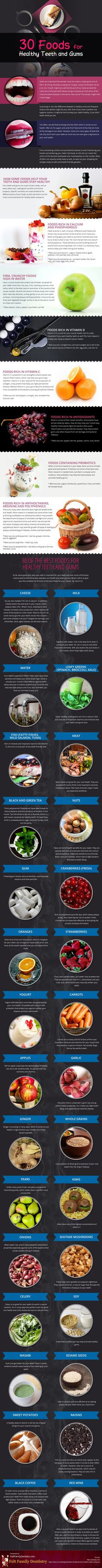 SEO friends Felt Family Dentistry infographic on 30 Foods for Healthy Teeth and Gums.