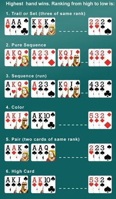 What are the variations of Teen Patti to make you win? how to play 3 patti in hindiIf luck matters a lot in any kind of gambling game, so does your gaming strategy. The game of poker is famous in.