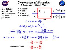momentum formula and examples - 710×536