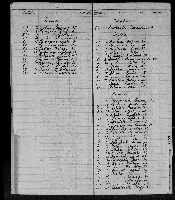 """Személyi Részletek Imre Ráczkevi, """"New York Book indexeket utaslista, 1906-1942"""" - FamilySearch.org"""