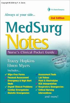 I found this great tool on Nurse Labs website. Be sure to visit their site for a variety of NCLEX study tools and tips.