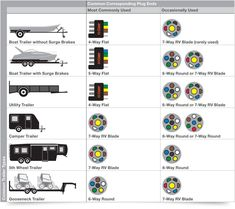 [DIAGRAM_1JK]  10+ Best CURT Manufacturing, LLC images | curt, manufacturing, trailer  wiring diagram | Curt Trailer Wiring Diagram |  | Pinterest